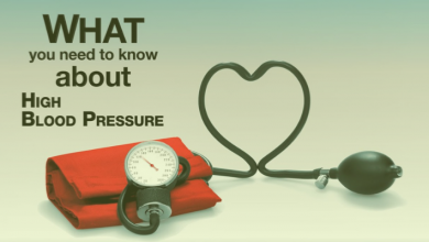 Photo of How Control High Blood Pressure by Herbal Medicine