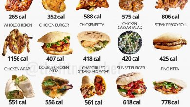Photo of Healthy Eating – How to Balance Your McDonald Calories